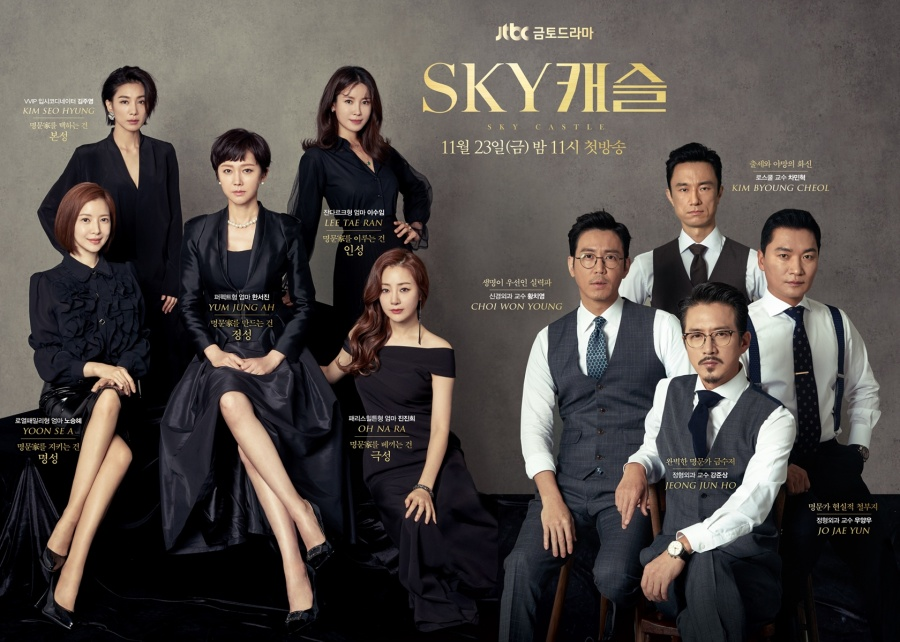 Image result for sky castle